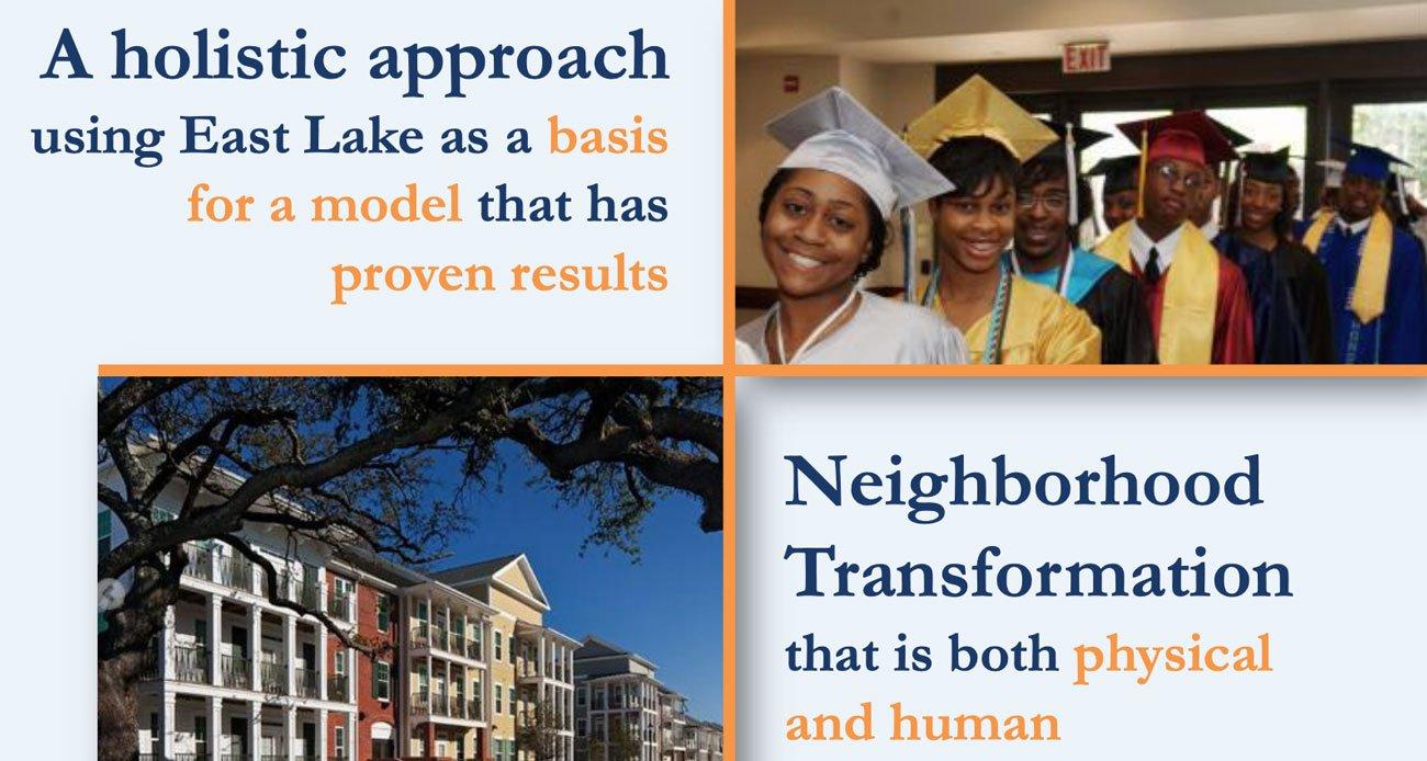 Community development and transformation
