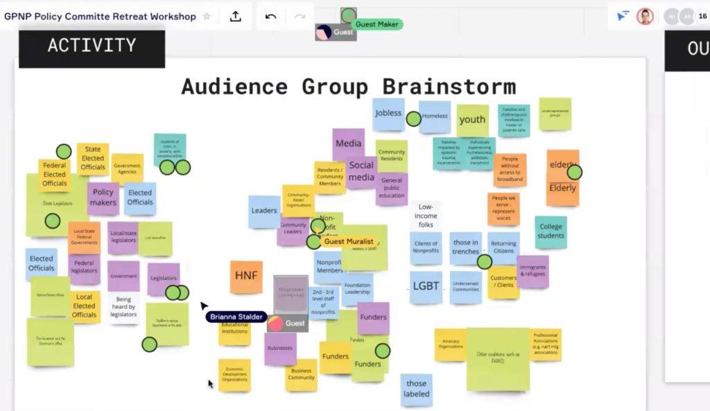 GPNP Audience Group brainstorm