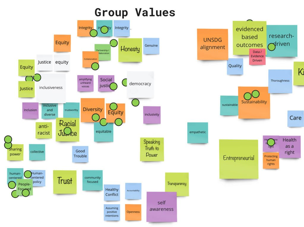 Group Values