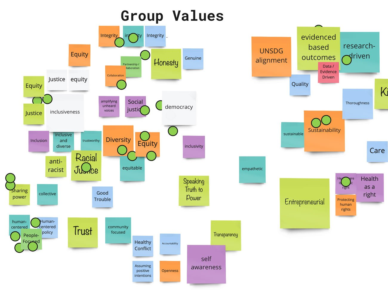 Human-centered policy design workshop - values excercising