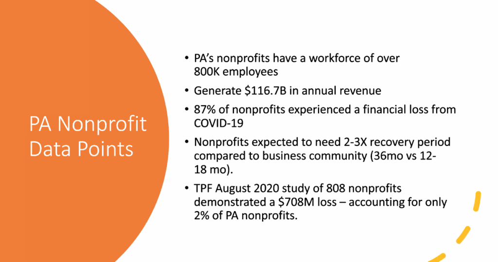 PA Nonprofit Data Points to be used in discussion with state lawmakers
