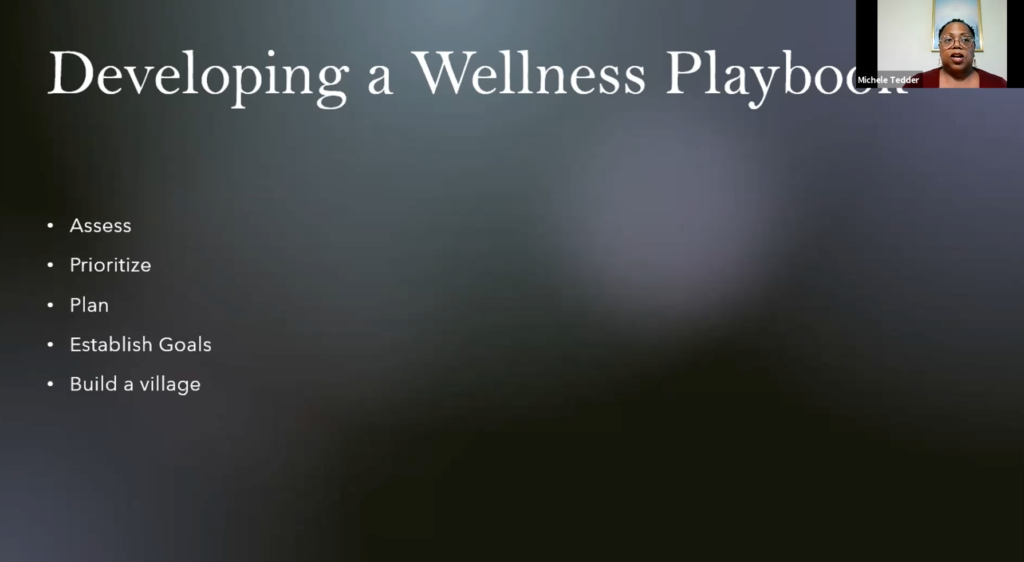 This slide discusses developing a wellness playbook that asses, prioritizes, and plans for a viable wellness strategy.