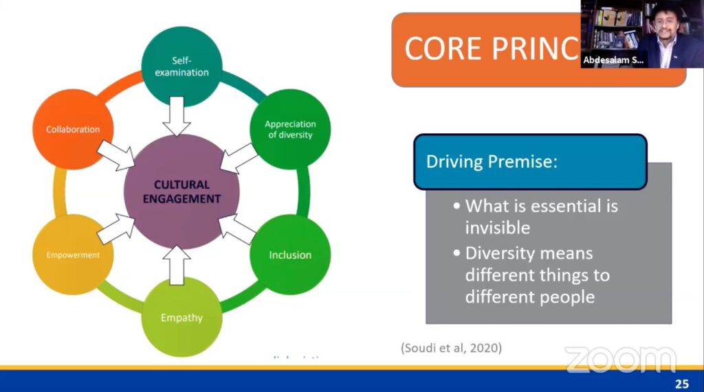 Core principles and the driving premise of cultural engagement Slide