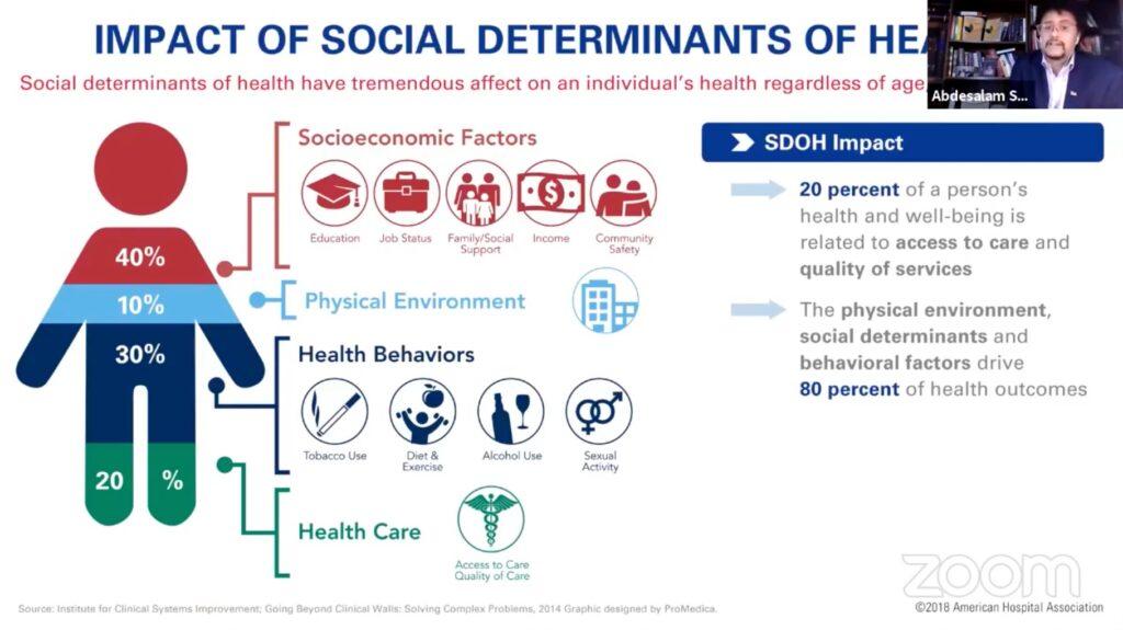 Socio-cultural health impact Slide