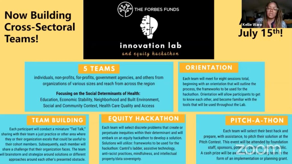 Innovation Lab and Equity Hackathon to build cross-sectoral teams
