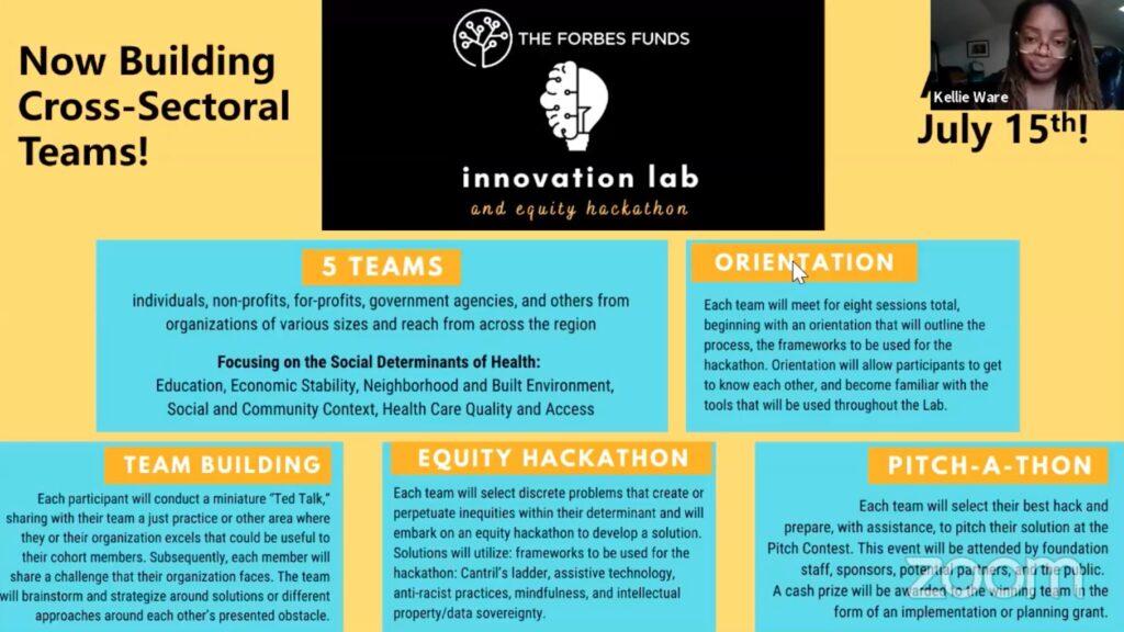 Innovation Lab and Equity Hackathon Slide
