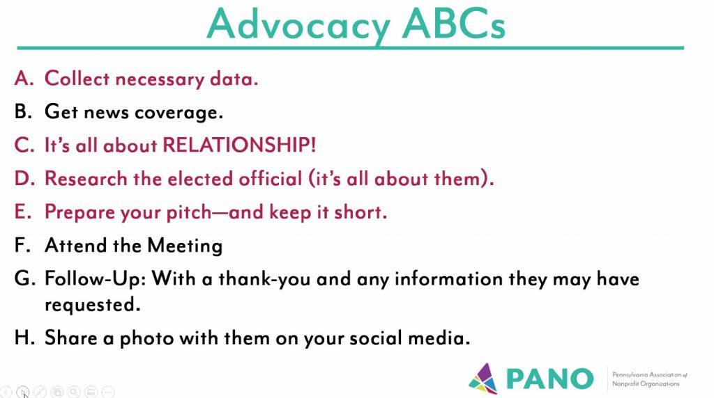 A,B,C's of Advocacy.