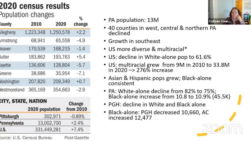 Census Slide