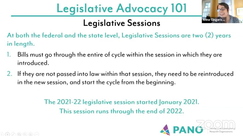 Legislative Sessions Slide